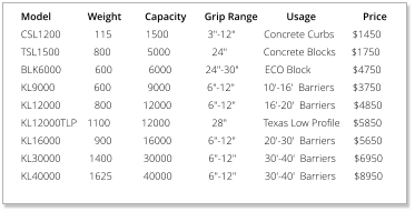 "Model              Weight         Capacity       Grip Range           Usage                  Price        CSL1200             115             1500               3""-12""           Concrete Curbs       $1450        TSL1500             800              5000                24""              Concrete Blocks      $1750        BLK6000             600              6000             24""-30""          ECO Block                $4750        KL9000               600              9000              6""-12""           10'-16'  Barriers       $3750        KL12000             800            12000              6""-12""           16'-20'  Barriers       $4850        KL12000TLP    1100            12000                28""              Texas Low Profile     $5850        KL16000             900            16000              6""-12""           20'-30'  Barriers       $5650        KL30000           1400            30000              6""-12""           30'-40'  Barriers       $6950        KL40000           1625            40000              6""-12""           30'-40'  Barriers       $8950"